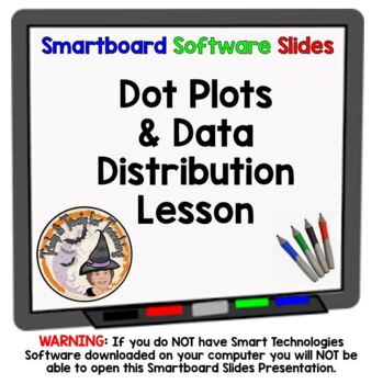 Dot Plots and Data Distribution Smartboard Lesson Dot Plot & Data