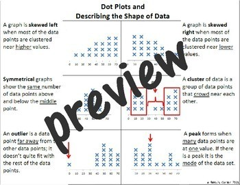Dot Plots and Describing the Shape of Data for interactive notebook