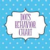 Dot Themed Behavior Chart