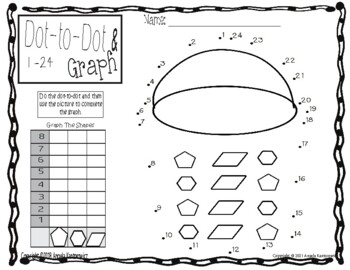 Dot-To-Dot and Graph, Summer count by 1s