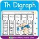 Dot a Clip: Th Digraph