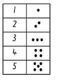 Dot number match up (1-10)