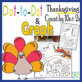Dot-to-Dot And Graph Thanksgiving Count by 10s and 2s