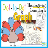 Dot-to-Dot And Graph Thanksgiving Count by 1s
