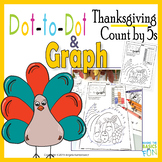 Dot-to-Dot And Graph Thanksgiving Count by 5s