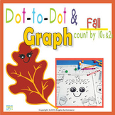 Dot to Dot and Graph Fall Count by 10s and 2s