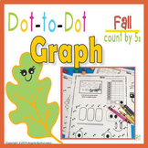 Dot to Dot and Graph Fall Count by 5s