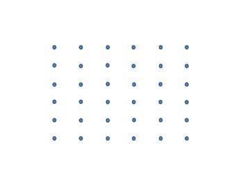 Dots Comparision