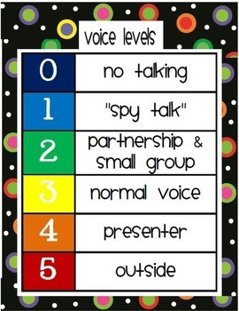 Colored Polka Dots on Black Voice Level Sign