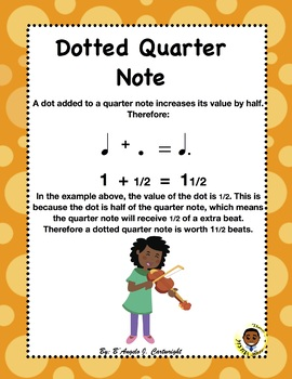 Dotted Note Values (Music Math)