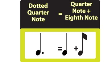 Dotted Note Values Musical Math Printables