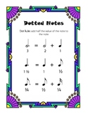 Dotted Notes Anchor Chart