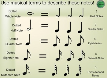 Dotted Notes and Rhythms