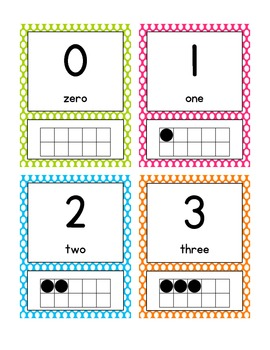 Dottin' My i's - Classroom Number Posters (0-20)
