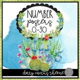 Dotty Cactus Number Posters 0-30 and Number Line to 100