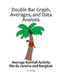 Double Bar Graph, Averages, and Data Analysis: Average Rainfall Activity