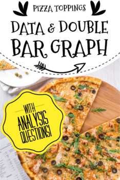 Double Bar Graph, Data Collection & Anlysis Questions: Favorite pizza topping