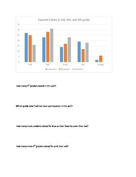 Double Bar Graphs with Test Questions