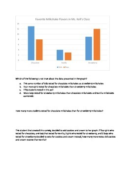 Double Bar Graphs with Test Questions 2