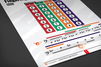 Music: Double Bass Fingering Color Chart w/ Worksheet & Practice Chart