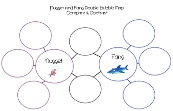 Double Bubble Compare & Contrast: Nugget and Fang