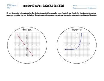 Double Bubble Comparing Graphs