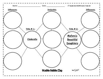 Double Bubble Map 1st  CCGPS ELA U1 Task 10: Cinderella and Mufaro's Beautiful..