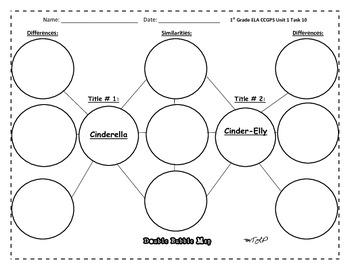 Double Bubble Map 1st Grade CCGPS ELA Unit 1 Task 10: Cinderella and Cinder-Elly
