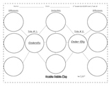 Double Bubble Map 1st Grade CCGPS ELA Unit 1 Task 10: Cind