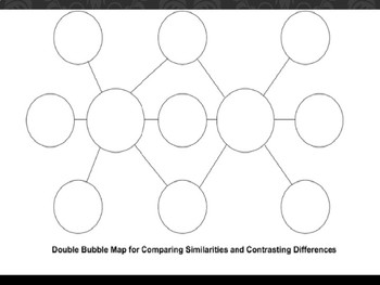 Double Bubble Map- Compare and Contrast Powerpoint