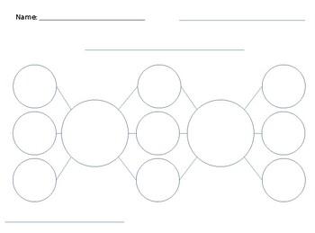 Double Bubble Map Template