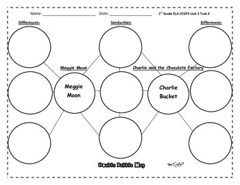 Double Bubble Map for Charlie Bucket and Meggie Moon Grade 1 ELA Unit2 Task 3