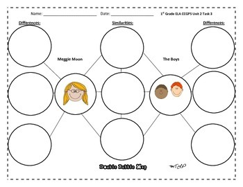 Double Bubble Map for Meggie Moon and the Boys for 1st Grade  ELA Unit 2 Task 2
