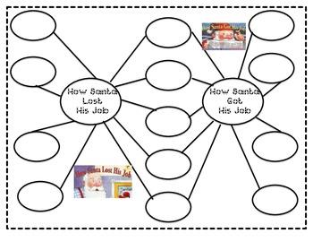 Double Bubble Map for Santa's Job books
