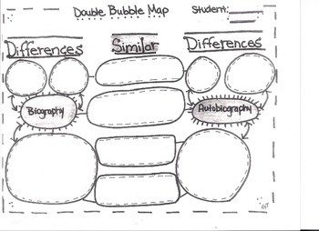 Free Double Bubble Organizer for Autobigraphyand Biography