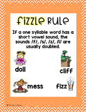 Double Consonant Rule Anchor Chart FREEBIE
