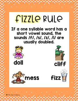 Double Consonant Rule Anchor Chart Freebie By Mrs Davidson S Resources