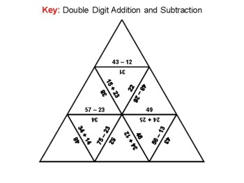 Double Digit Addition & Subtraction Without Regrouping Game: Math Tarsia Puzzle