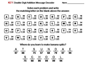 Double Digit Addition Without Regrouping Activity: Math Message Decoder