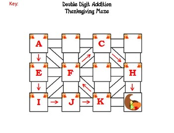 Double Digit Addition Without Regrouping Thanksgiving Math Maze