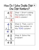 Double-Digit Addition and Subtraction 1.NBT.4