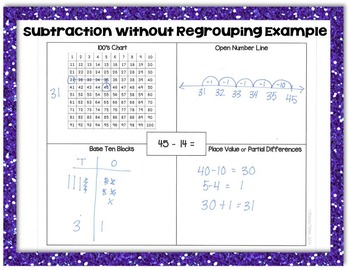 2-Digit Addition & Subtraction Place Value Strategies-Graphic Organizers