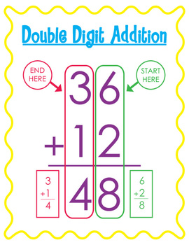 Double Digit Math Anchor Charts {Without... by The Teacher Wife ...