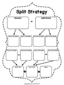 Double Digit Subtraction Strategies