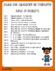 Double Digit Subtraction Without Regrouping Worksheets With Answer Keys