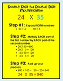 Double Digit by Double Digit Multiplication Posters