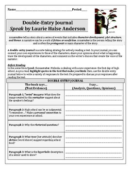 Double-Entry Journal Introduction Lesson