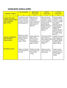 Double Entry Journal Rubric