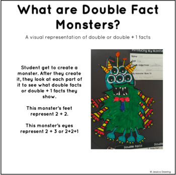 Double Facts Activity- Creating A Double Facts Visual