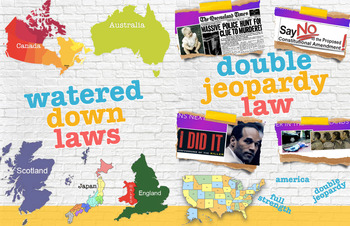 Double Jeopardy - Criminal Law - Constitutional Law - FREE POSTER